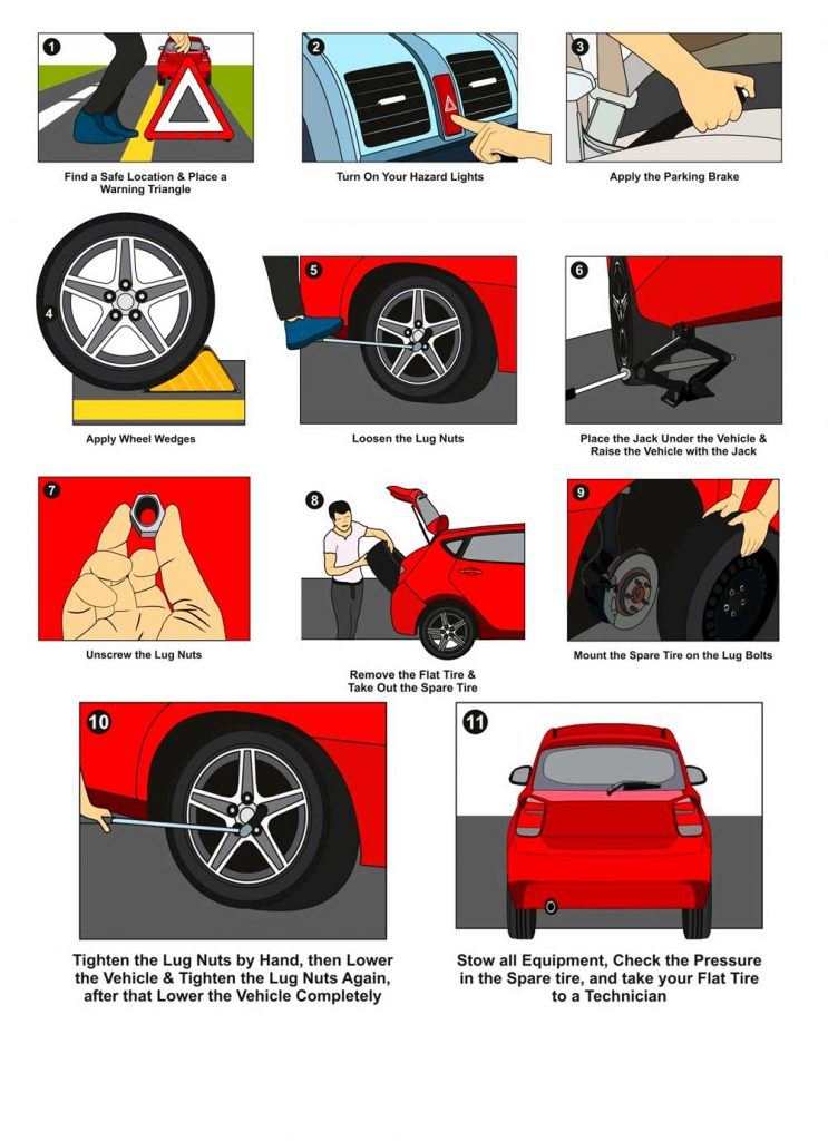 infallible steps to changing a flat tire a simple yet complete guide. Black Bedroom Furniture Sets. Home Design Ideas